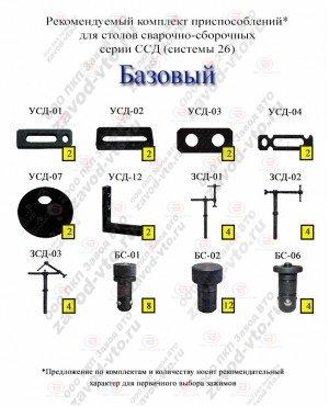 Комплект приспособлений БАЗОВЫЙ для столов ССД системы 26