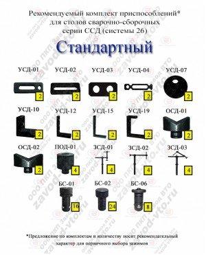 Комплект приспособлений СТАНДАРТНЫЙ для столов ССД системы 26