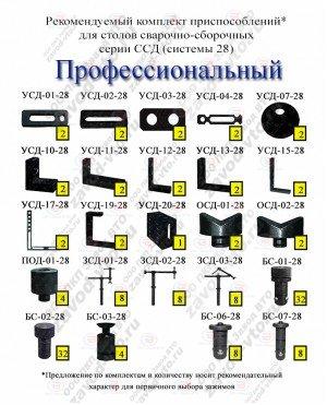 Комплект приспособлений ПРОФЕССИОНАЛЬНЫЙ для столов ССД системы D26