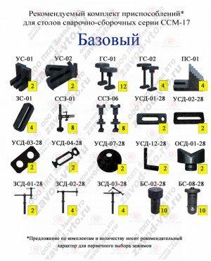 Комплект зажимов БАЗОВЫЙ для столов ССМ-17