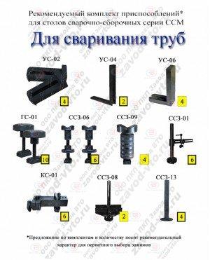 Комплект приспособлений ДЛЯ СВАРИВАНИЯ ТРУБ для столов серии ССМ