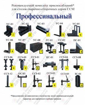 Комплект приспособлений ПРОФЕССИОНАЛЬНЫЙ для столов серии ССМ