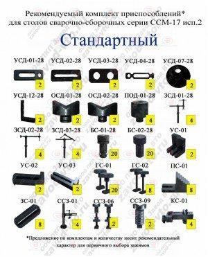 Комплект зажимов СТАНДАРТНЫЙ для столов ССМ-17 исп.2
